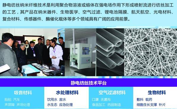 静电纺丝纳米纤维技术
